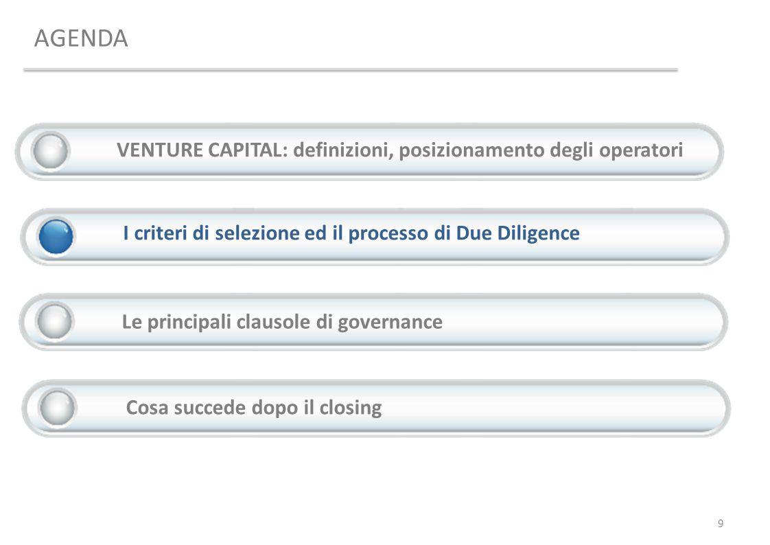 AGENDA 9 VENTURE CAPITAL: definizioni, posizionamento degli operatori I criteri di selezione ed il processo di Due Diligence Le principali clausole di
