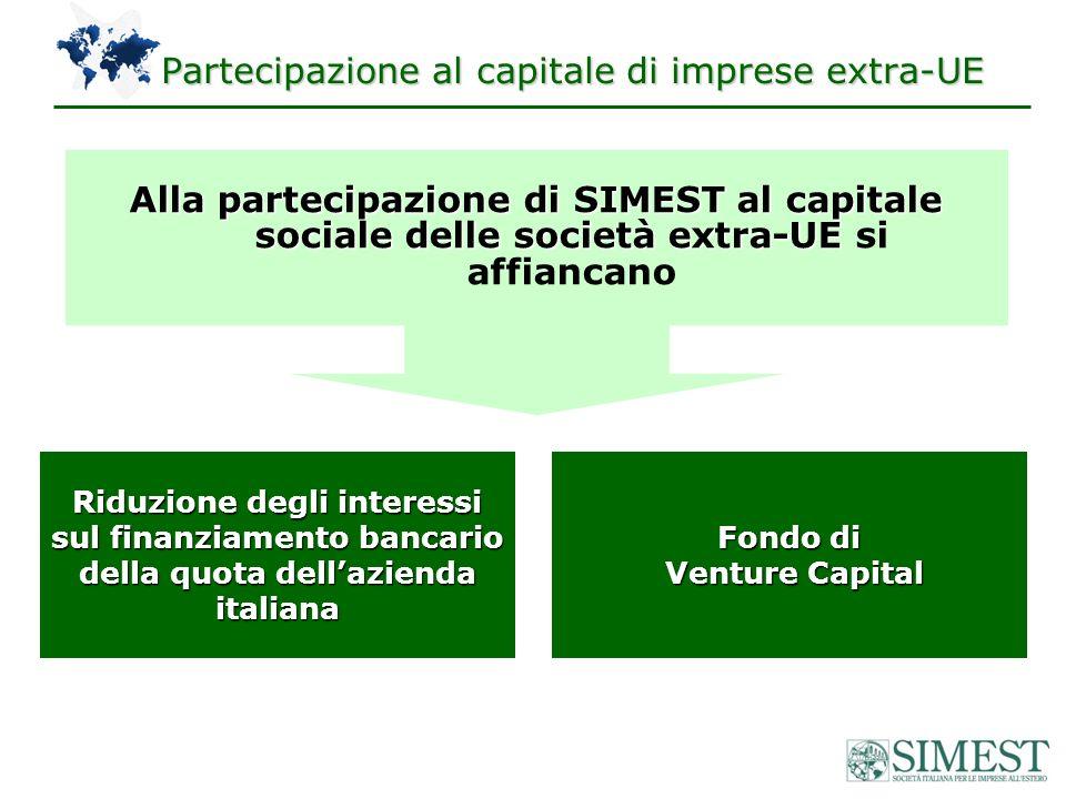 Partecipazione al capitale di imprese extra-UE Alla partecipazione di SIMEST al capitale sociale delle società extra-UE Alla partecipazione di SIMEST al capitale sociale delle società extra-UE si affiancano Fondo di Venture Capital Venture Capital Riduzione degli interessi sul finanziamento bancario della quota dellazienda italiana