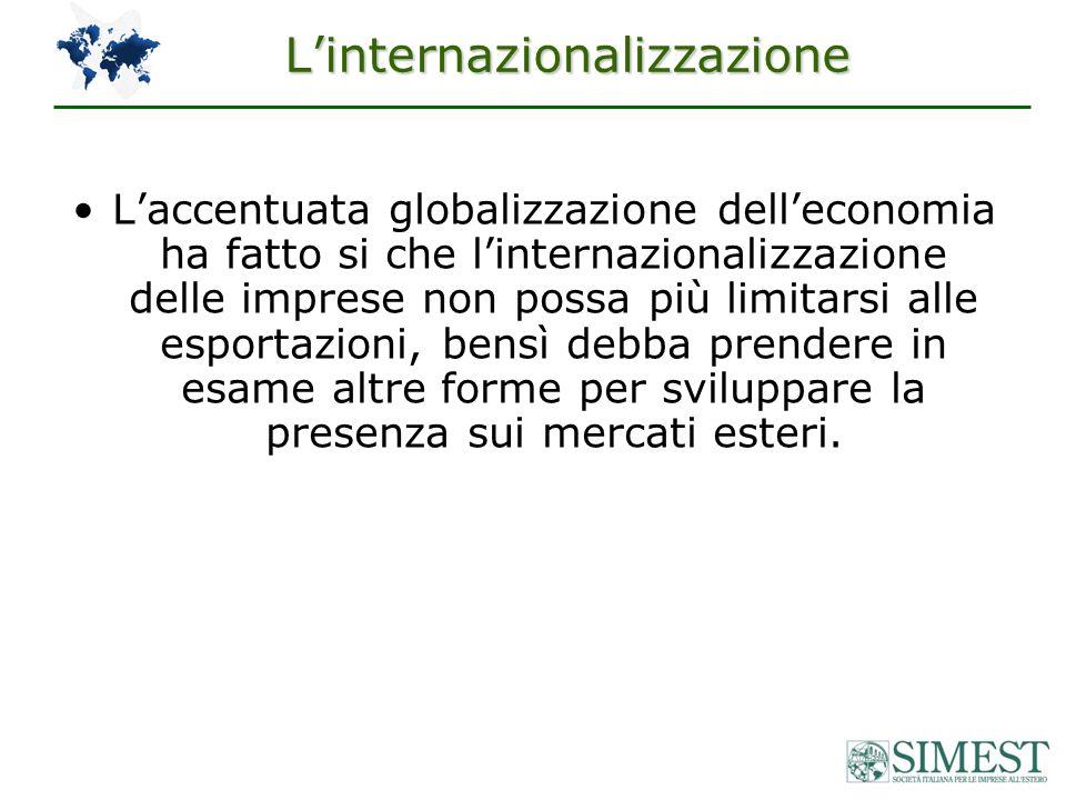 Linternazionalizzazione Laccentuata globalizzazione delleconomia ha fatto si che linternazionalizzazione delle imprese non possa più limitarsi alle esportazioni, bensì debba prendere in esame altre forme per sviluppare la presenza sui mercati esteri.