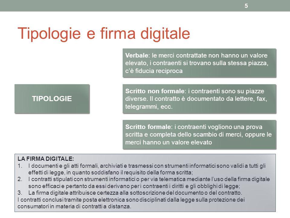 Tipologie e firma digitale 5 TIPOLOGIE Verbale: le merci contrattate non hanno un valore elevato, i contraenti si trovano sulla stessa piazza, cè fidu