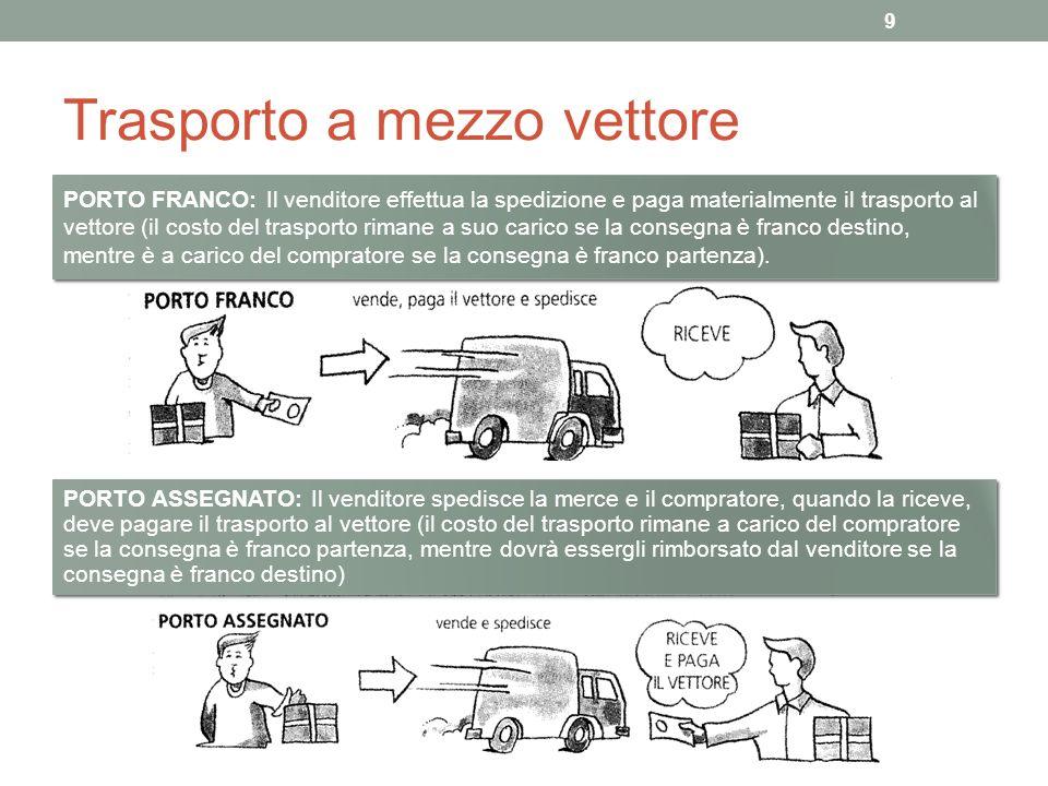Trasporto a mezzo vettore 9 PORTO FRANCO: Il venditore effettua la spedizione e paga materialmente il trasporto al vettore (il costo del trasporto rim