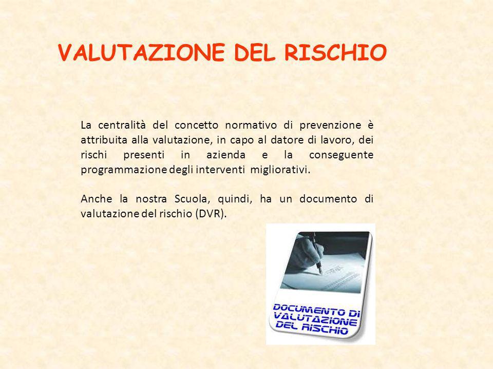 VALUTAZIONE DEL RISCHIO La centralità del concetto normativo di prevenzione è attribuita alla valutazione, in capo al datore di lavoro, dei rischi pre