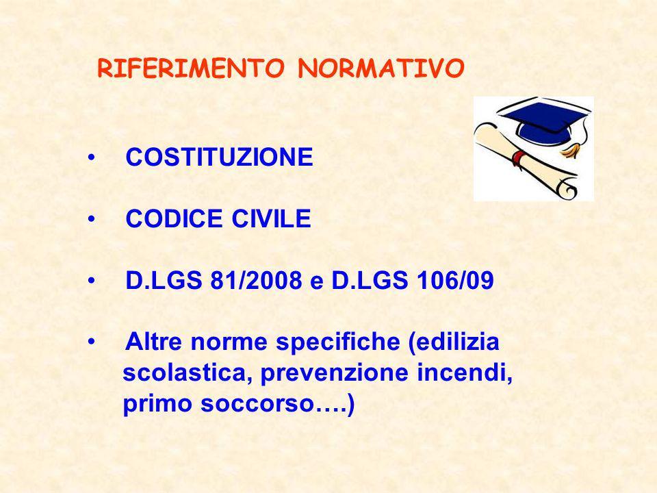 RIFERIMENTO NORMATIVO COSTITUZIONE CODICE CIVILE D.LGS 81/2008 e D.LGS 106/09 Altre norme specifiche (edilizia scolastica, prevenzione incendi, primo