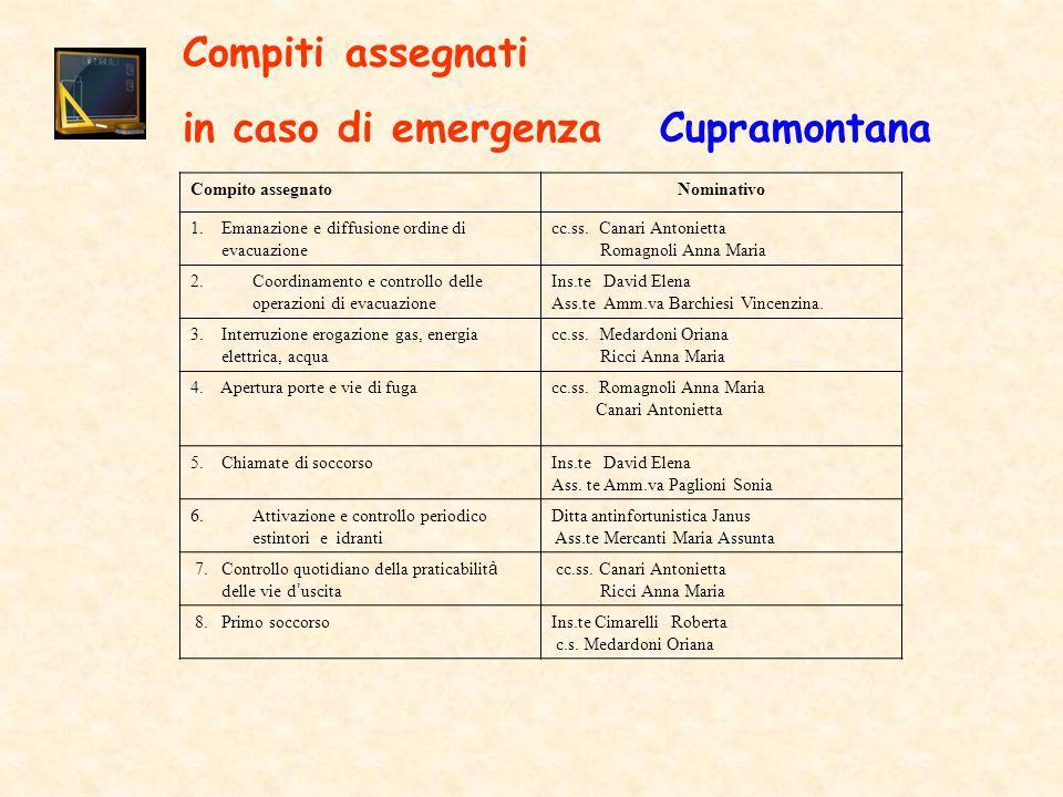 Compito assegnatoNominativo 1. Emanazione e diffusione ordine di evacuazione cc.ss. Canari Antonietta Romagnoli Anna Maria 2.Coordinamento e controllo