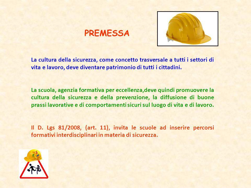 RIFERIMENTO NORMATIVO COSTITUZIONE CODICE CIVILE D.LGS 81/2008 e D.LGS 106/09 Altre norme specifiche (edilizia scolastica, prevenzione incendi, primo soccorso….)