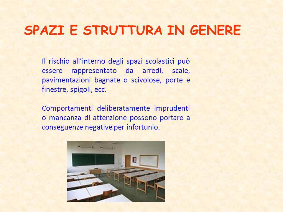 SPAZI E STRUTTURA IN GENERE Il rischio allinterno degli spazi scolastici può essere rappresentato da arredi, scale, pavimentazioni bagnate o scivolose