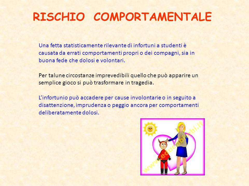 RISCHIO COMPORTAMENTALE Una fetta statisticamente rilevante di infortuni a studenti è causata da errati comportamenti propri o dei compagni, sia in bu