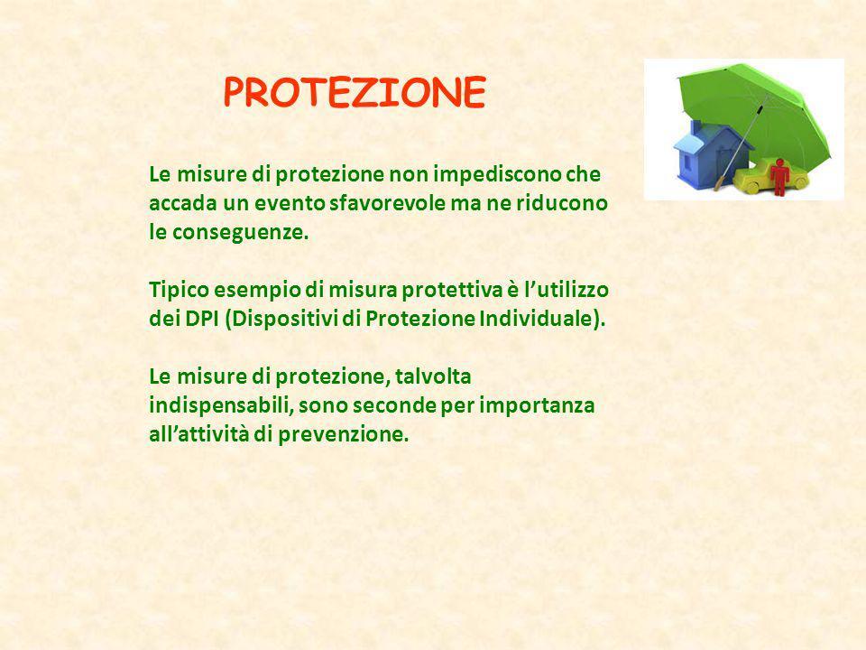 PROTEZIONE Le misure di protezione non impediscono che accada un evento sfavorevole ma ne riducono le conseguenze. Tipico esempio di misura protettiva