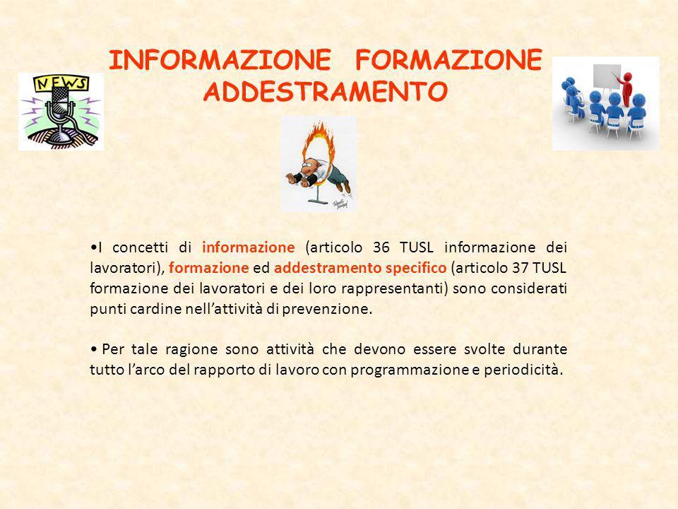 INFORMAZIONE FORMAZIONE ADDESTRAMENTO I concetti di informazione (articolo 36 TUSL informazione dei lavoratori), formazione ed addestramento specifico