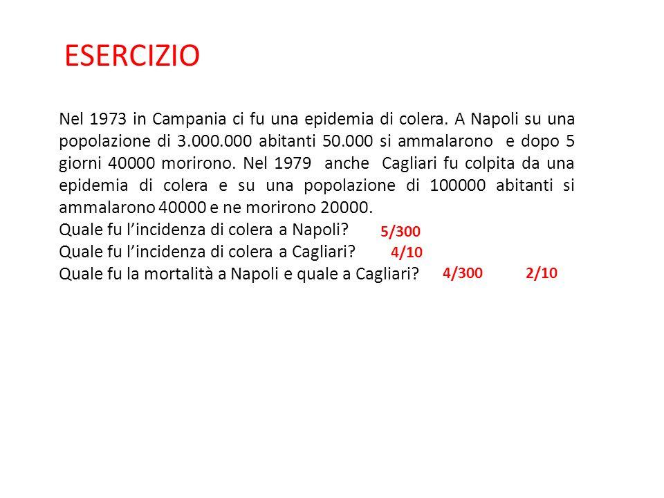 ESERCIZIO Nel 1973 in Campania ci fu una epidemia di colera. A Napoli su una popolazione di 3.000.000 abitanti 50.000 si ammalarono e dopo 5 giorni 40