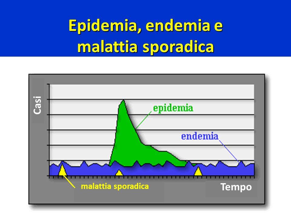Casi Tempo malattia sporadica Epidemia, endemia e malattia sporadica