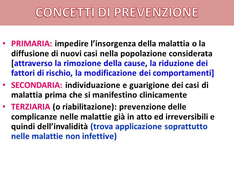 PRIMARIA: impedire linsorgenza della malattia o la diffusione di nuovi casi nella popolazione considerata [attraverso la rimozione della cause, la rid