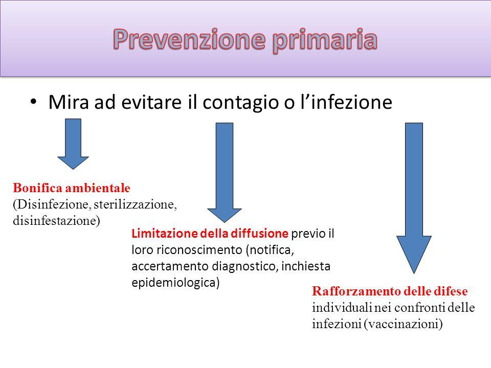 Mira ad evitare il contagio o linfezione Bonifica ambientale (Disinfezione, sterilizzazione, disinfestazione) Rafforzamento delle difese individuali n
