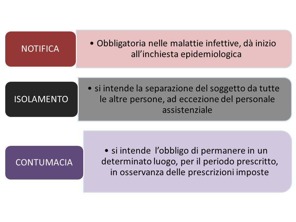 Obbligatoria nelle malattie infettive, dà inizio allinchiesta epidemiologica NOTIFICA si intende la separazione del soggetto da tutte le altre persone