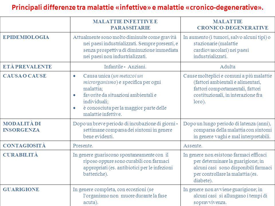 Principali differenze tra malattie «infettive» e malattie «cronico-degenerative». MALATTIE INFETTIVE E PARASSITARIE MALATTIE CRONICO DEGENERATIVE EPID