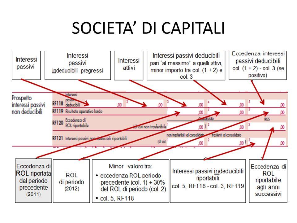 SOCIETA DI CAPITALI