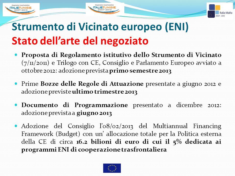 Strumento di Vicinato europeo (ENI) Stato dellarte del negoziato Proposta di Regolamento istitutivo dello Strumento di Vicinato (7/11/2011) e Trilogo