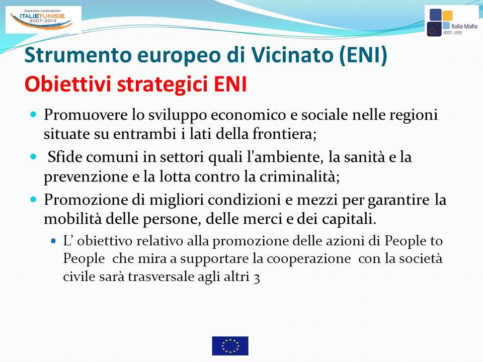 Strumento europeo di Vicinato (ENI) Obiettivi strategici ENI Promuovere lo sviluppo economico e sociale nelle regioni situate su entrambi i lati della