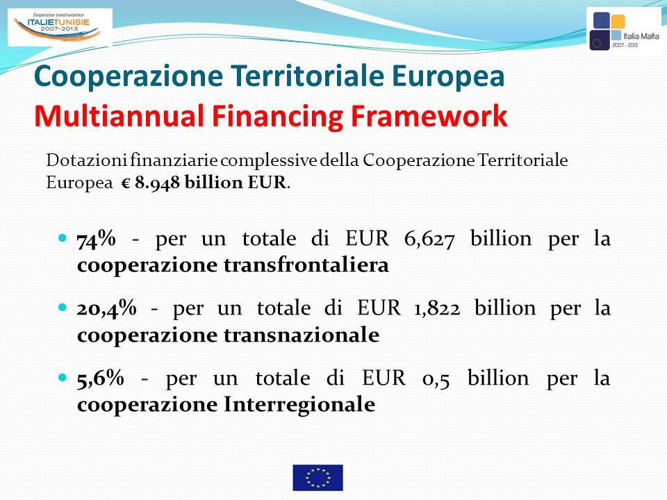 Cooperazione Territoriale Europea Multiannual Financing Framework Dotazioni finanziarie complessive della Cooperazione Territoriale Europea 8.948 bill