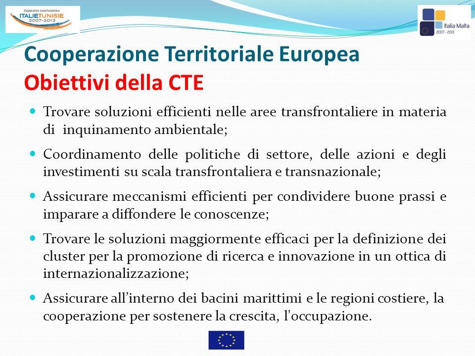 Cooperazione Territoriale Europea Obiettivi della CTE Trovare soluzioni efficienti nelle aree transfrontaliere in materia di inquinamento ambientale;