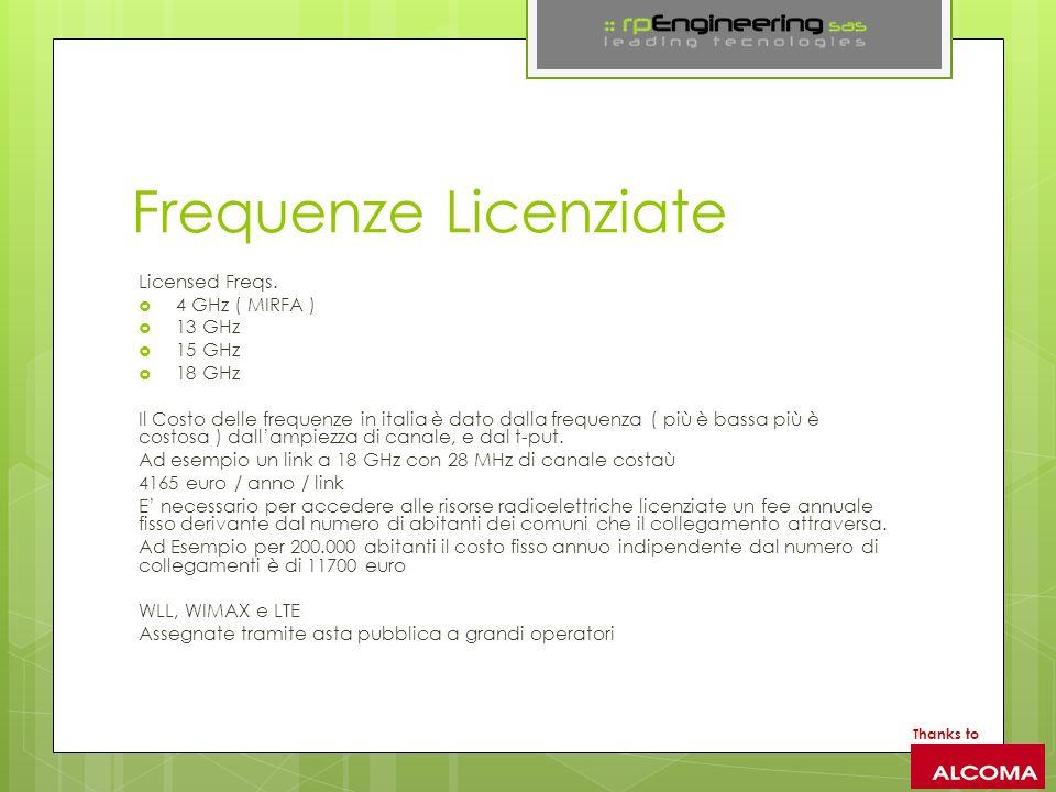 Frequenze Licenziate Licensed Freqs. 4 GHz ( MIRFA ) 13 GHz 15 GHz 18 GHz Il Costo delle frequenze in italia è dato dalla frequenza ( più è bassa più