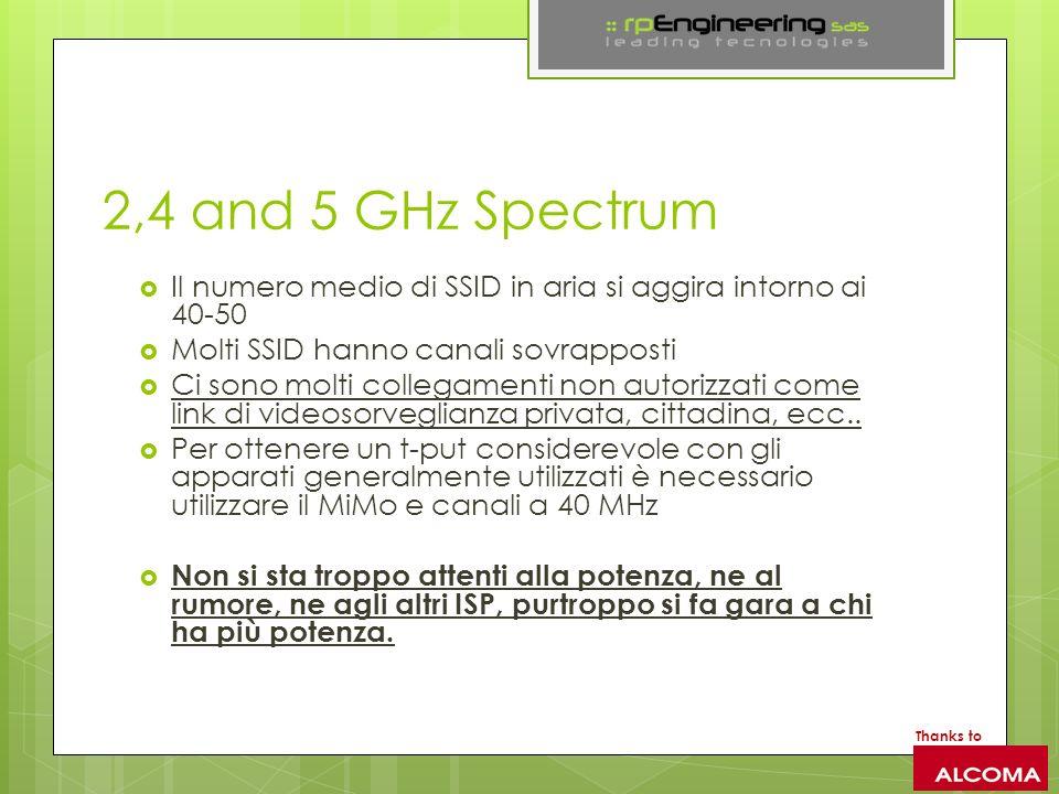 2,4 and 5 GHz Spectrum Il numero medio di SSID in aria si aggira intorno ai 40-50 Molti SSID hanno canali sovrapposti Ci sono molti collegamenti non autorizzati come link di videosorveglianza privata, cittadina, ecc..