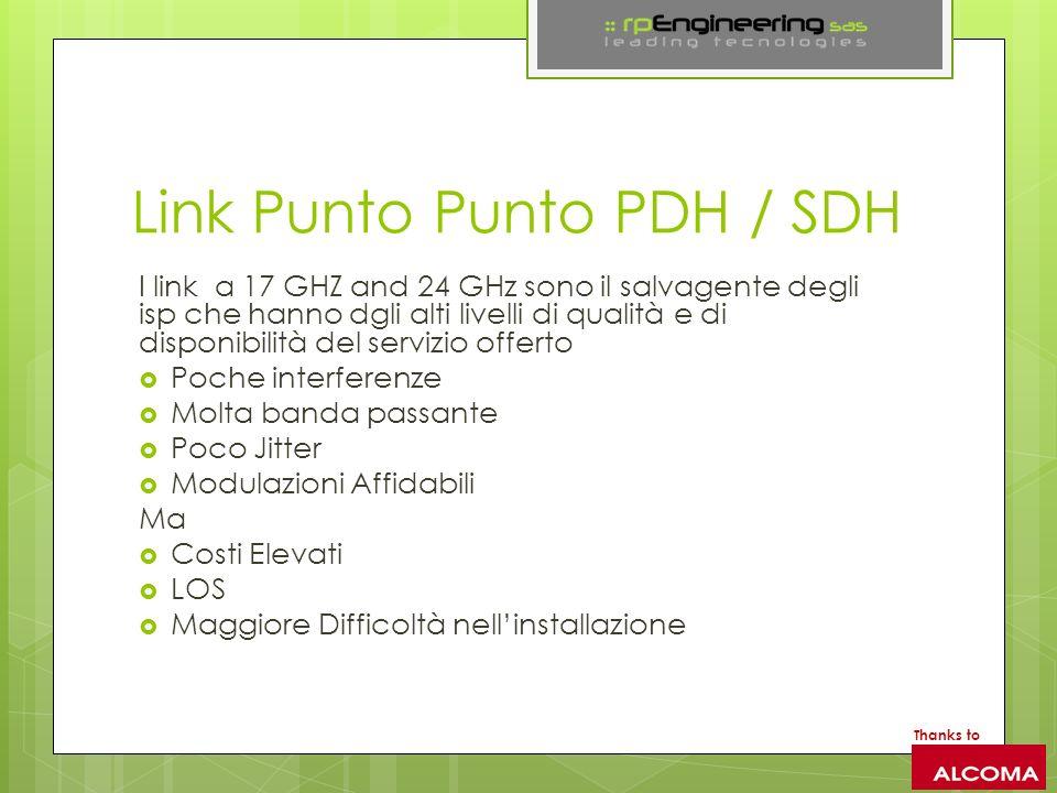 Link Punto Punto PDH / SDH I link a 17 GHZ and 24 GHz sono il salvagente degli isp che hanno dgli alti livelli di qualità e di disponibilità del servi