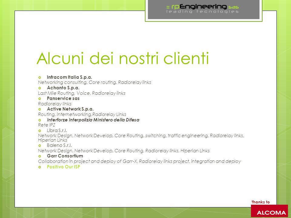 Alcuni dei nostri clienti Infracom Italia S.p.a. Networking consulting, Core routing, Radiorelay links Achanto S.p.a. Last Mile Routing, Voice, Radior