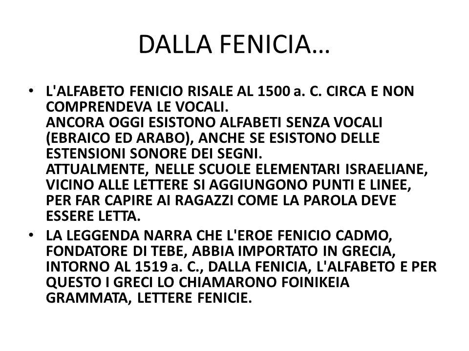 DALLA FENICIA… L'ALFABETO FENICIO RISALE AL 1500 a. C. CIRCA E NON COMPRENDEVA LE VOCALI. ANCORA OGGI ESISTONO ALFABETI SENZA VOCALI (EBRAICO ED ARABO