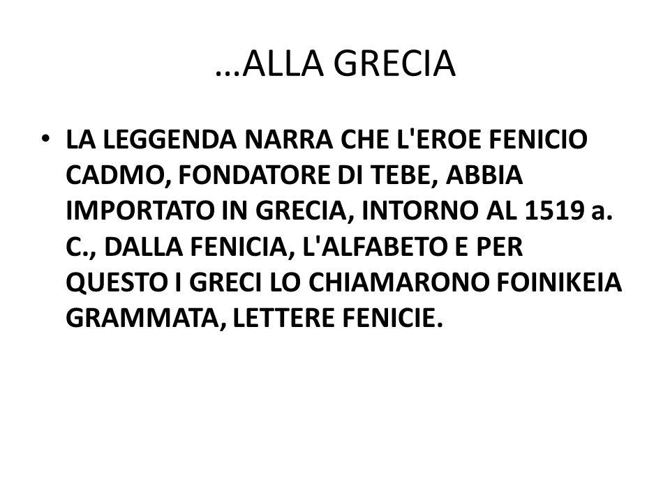 …ALLA GRECIA LA LEGGENDA NARRA CHE L'EROE FENICIO CADMO, FONDATORE DI TEBE, ABBIA IMPORTATO IN GRECIA, INTORNO AL 1519 a. C., DALLA FENICIA, L'ALFABET