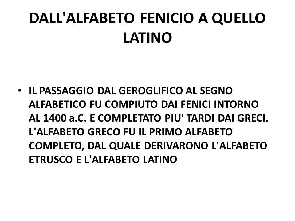 DALL'ALFABETO FENICIO A QUELLO LATINO IL PASSAGGIO DAL GEROGLIFICO AL SEGNO ALFABETICO FU COMPIUTO DAI FENICI INTORNO AL 1400 a.C. E COMPLETATO PIU' T