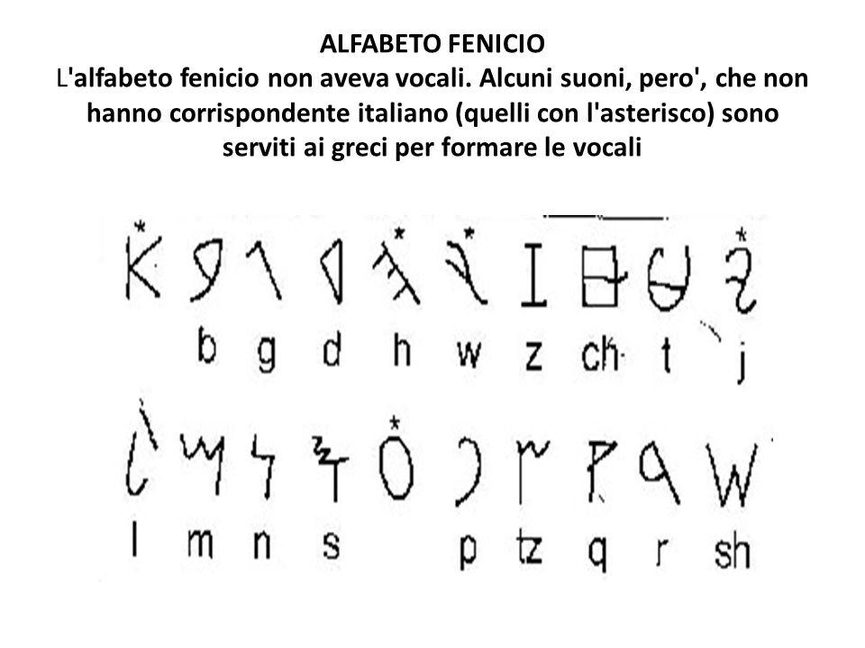 ALFABETO FENICIO L'alfabeto fenicio non aveva vocali. Alcuni suoni, pero', che non hanno corrispondente italiano (quelli con l'asterisco) sono serviti