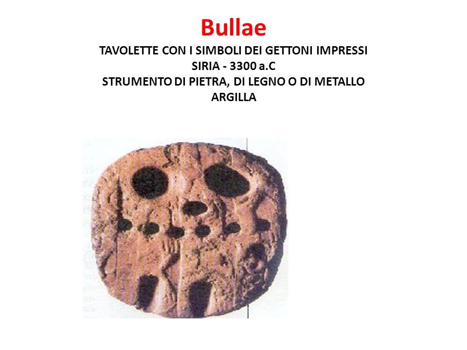 Bullae TAVOLETTE CON I SIMBOLI DEI GETTONI IMPRESSI SIRIA - 3300 a.C STRUMENTO DI PIETRA, DI LEGNO O DI METALLO ARGILLA