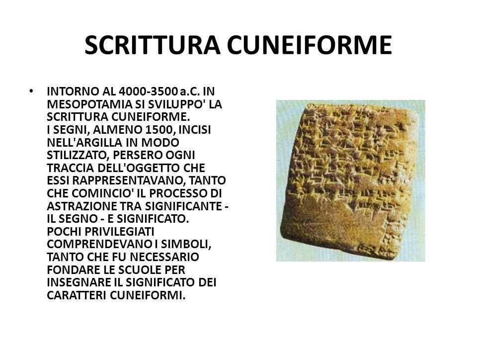 SCRITTURA CUNEIFORME INTORNO AL 4000-3500 a.C. IN MESOPOTAMIA SI SVILUPPO' LA SCRITTURA CUNEIFORME. I SEGNI, ALMENO 1500, INCISI NELL'ARGILLA IN MODO