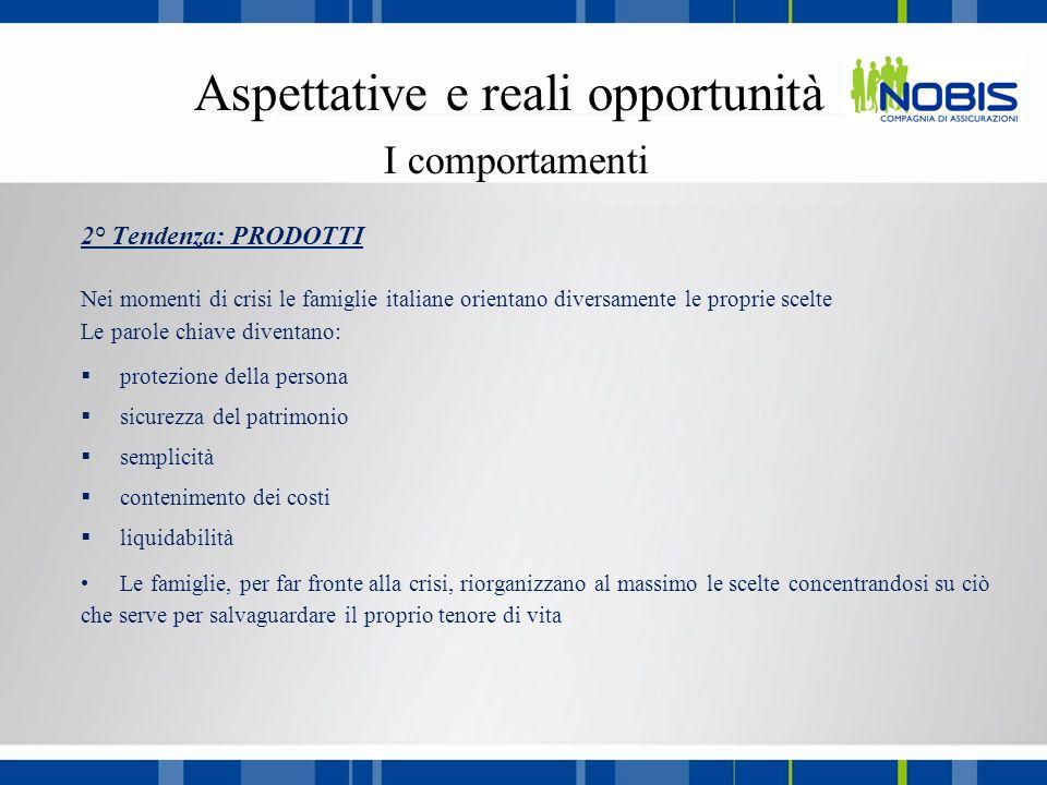 2° Tendenza: PRODOTTI Nei momenti di crisi le famiglie italiane orientano diversamente le proprie scelte Le parole chiave diventano: protezione della
