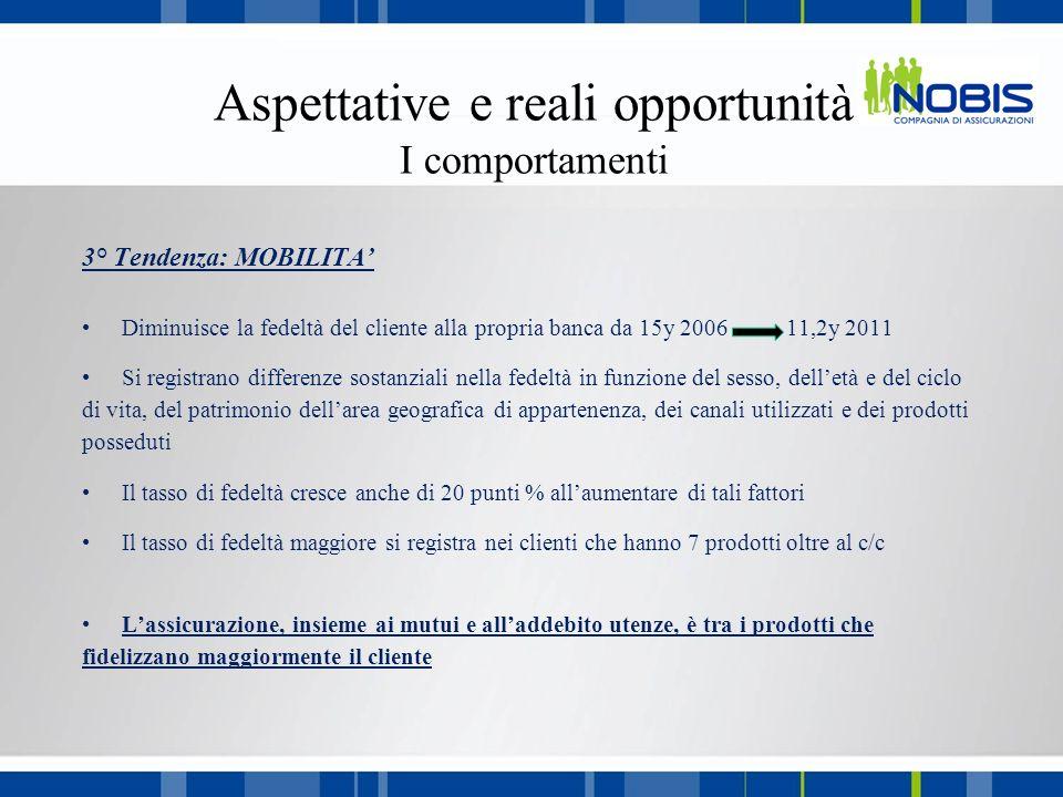3° Tendenza: MOBILITA Diminuisce la fedeltà del cliente alla propria banca da 15y 2006 11,2y 2011 Si registrano differenze sostanziali nella fedeltà i
