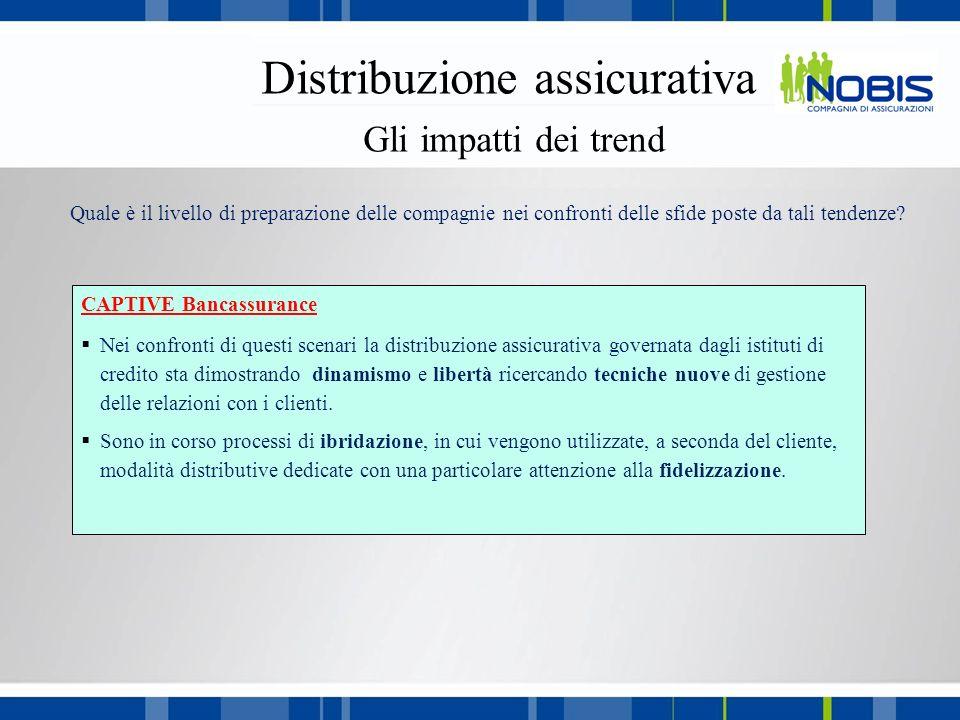 CAPTIVE Bancassurance Nei confronti di questi scenari la distribuzione assicurativa governata dagli istituti di credito sta dimostrando dinamismo e li