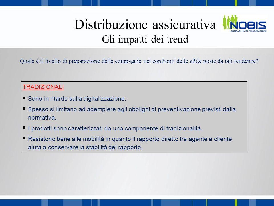 Distribuzione assicurativa Gli impatti dei trend Quale è il livello di preparazione delle compagnie nei confronti delle sfide poste da tali tendenze?