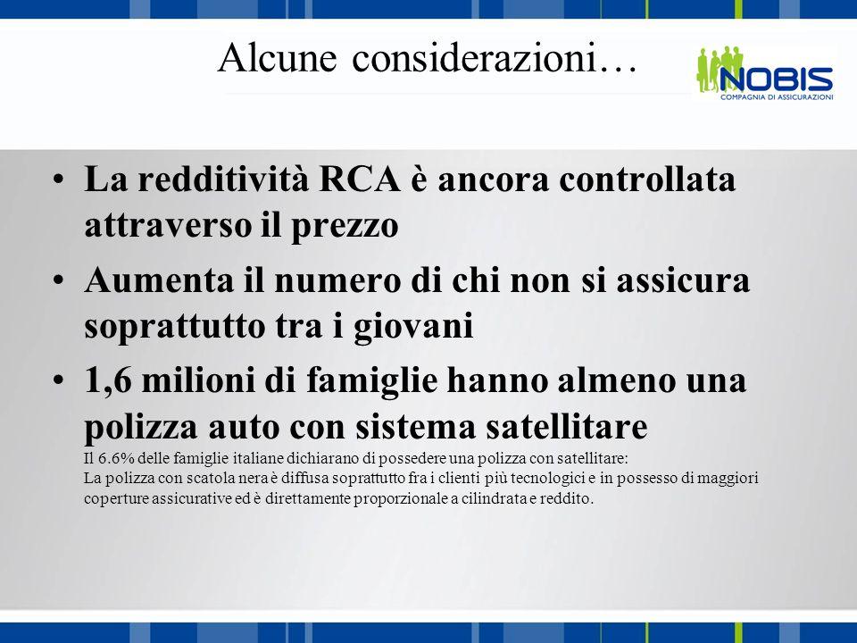 Alcune considerazioni… La redditività RCA è ancora controllata attraverso il prezzo Aumenta il numero di chi non si assicura soprattutto tra i giovani