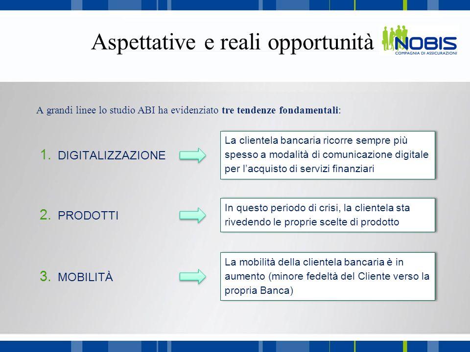 A grandi linee lo studio ABI ha evidenziato tre tendenze fondamentali: Aspettative e reali opportunità La clientela bancaria ricorre sempre più spesso