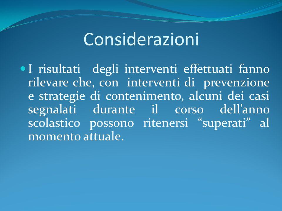 Considerazioni I risultati degli interventi effettuati fanno rilevare che, con interventi di prevenzione e strategie di contenimento, alcuni dei casi