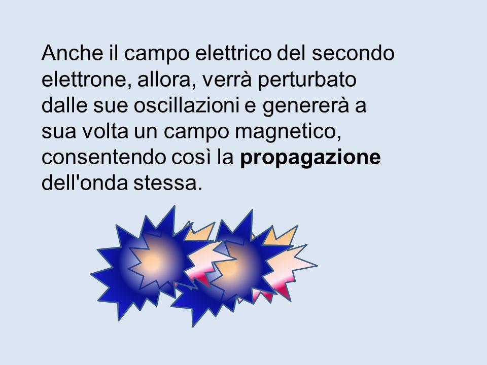 Un secondo elettrone, che si trovi fermo ad una certa distanza dal primo, comincerà ad oscillare non appena investito dall'onda elettromagnetica prodo
