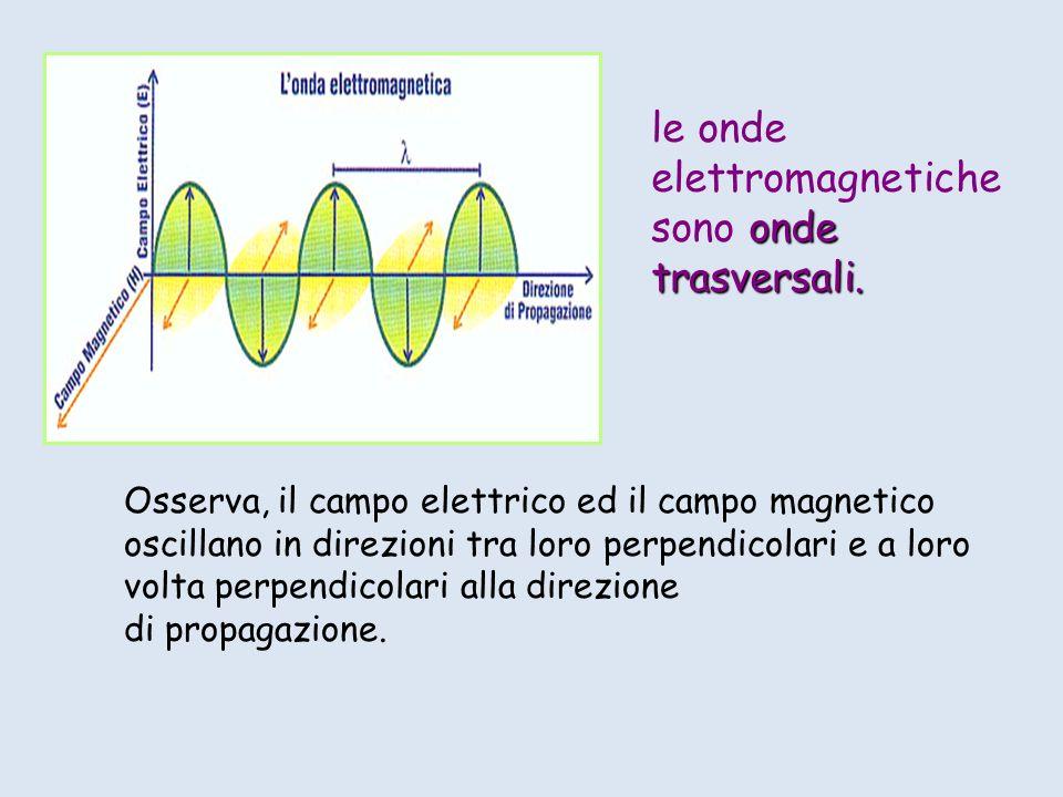 Anche il campo elettrico del secondo elettrone, allora, verrà perturbato dalle sue oscillazioni e genererà a sua volta un campo magnetico, consentendo
