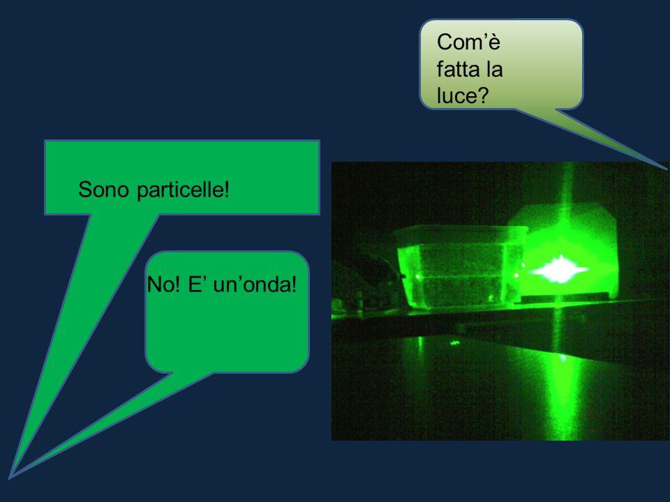 Sono particelle! No! E unonda! Comè fatta la luce?