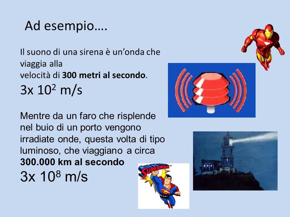 Le onde elettromagnetiche non hanno bisogno di supporti per propagarsi Viaggiano tutte alla stessa velocità C = 299 792 458 m/s