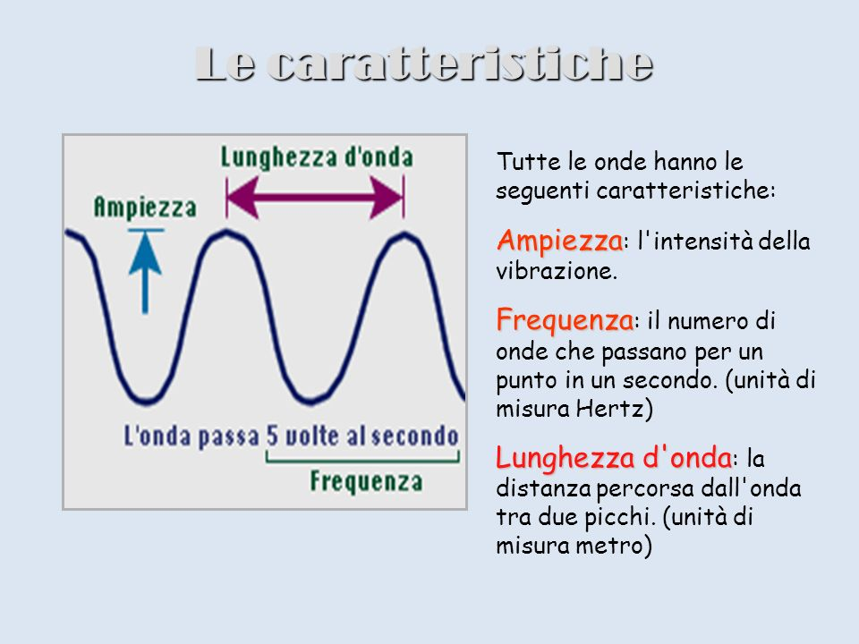 Non trovi unanalogia tra i cerchi nellacqua e le oscillazioni del nostro elettrone?