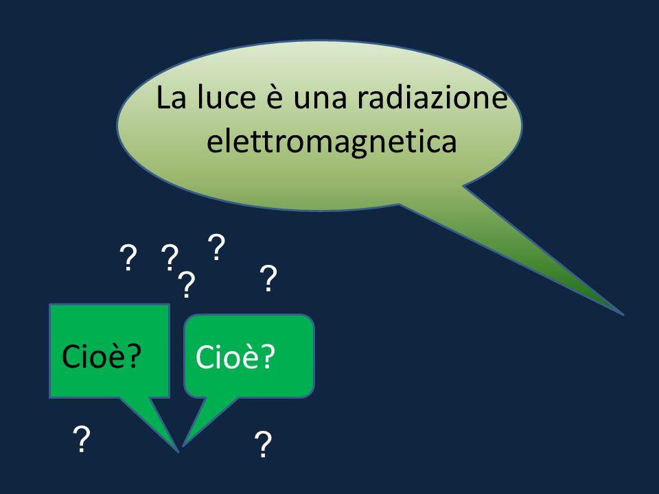 La luce è una radiazione elettromagnetica Cioè? ? ? ? ? ? ? ?