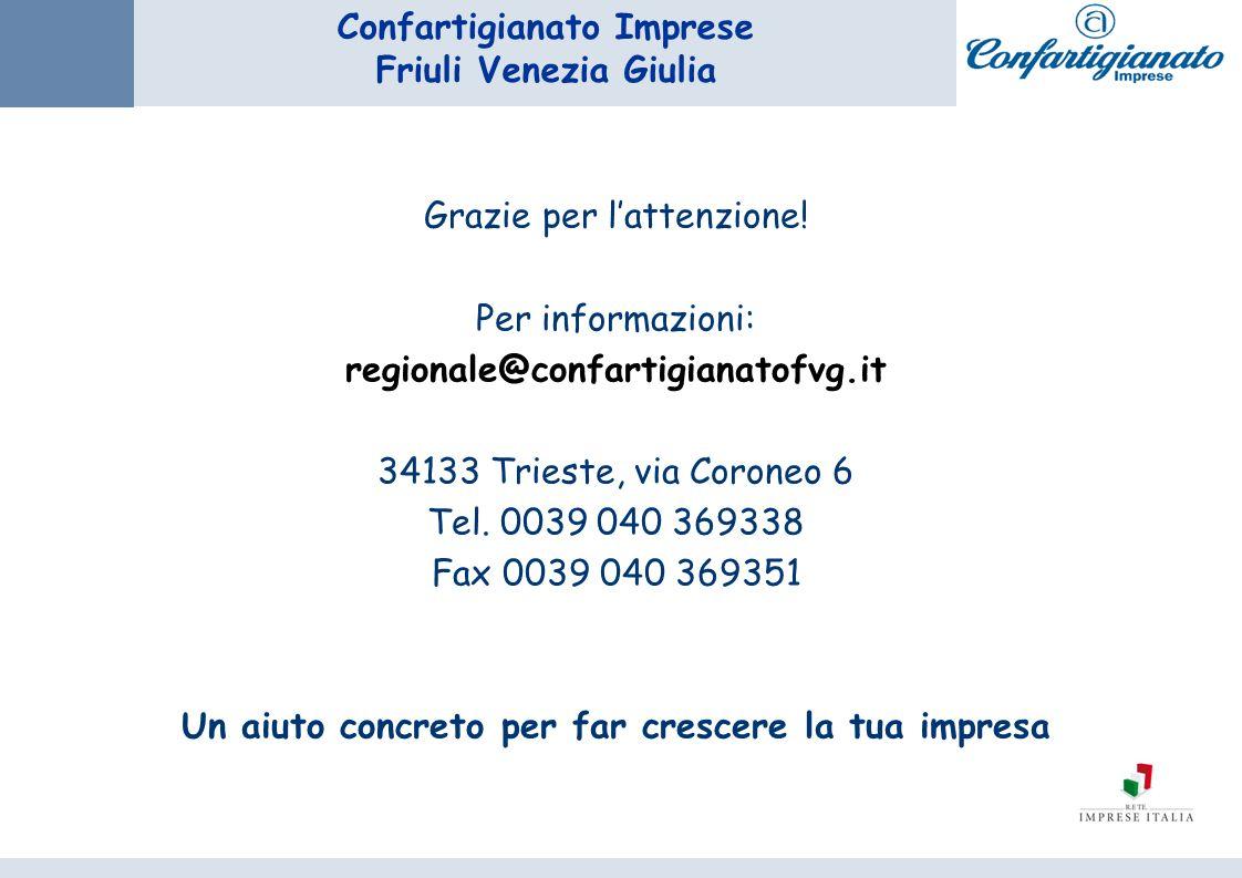 Confartigianato Imprese Friuli Venezia Giulia Grazie per lattenzione.