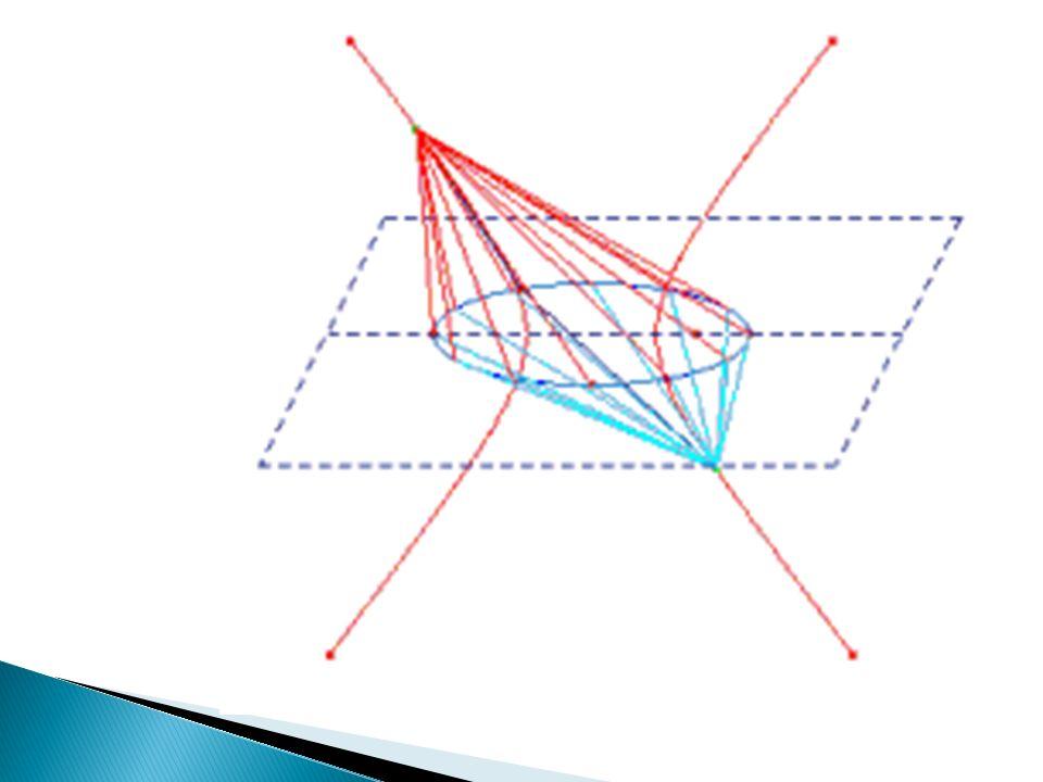 Problema delle costruzioni indeterminate I luoghi geometrici