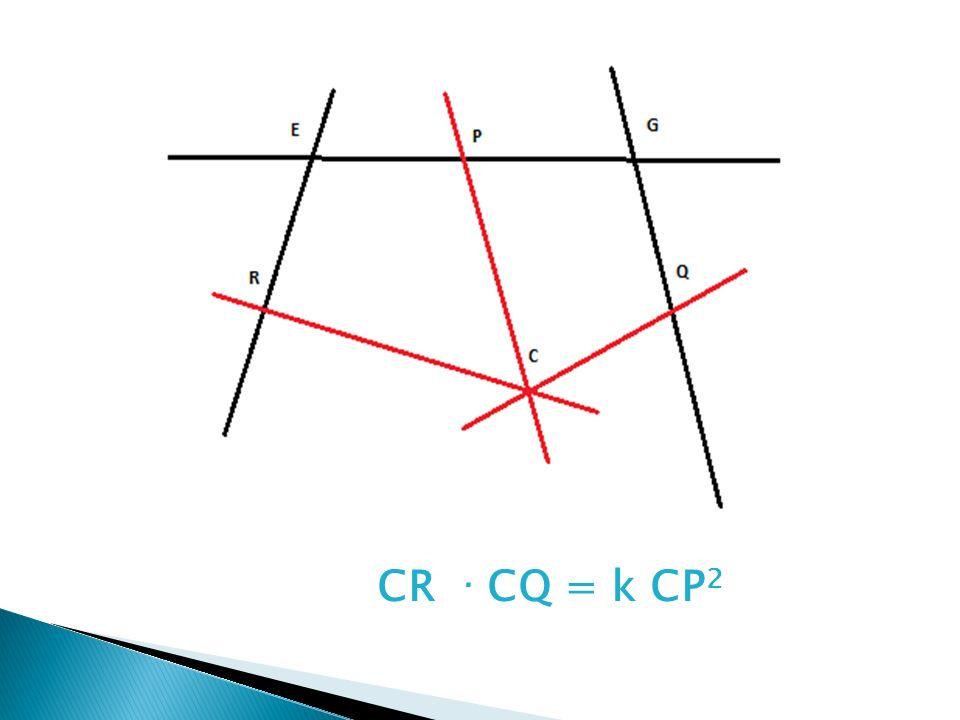 CR. CQ = k CP 2